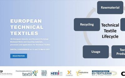 EU-TEXTILE2030 collaborates with the 4th European industry and research exchange